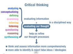 What Does Critical Thinking Mean in Education ? ~ Educational Technology and Mobile Learning