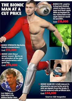 Bionic man. Would there be any truth in Kurzweiler's words? http://www.dailymail.co.uk/sciencetech/article-1212907/The-cut-price-6m-man-Scientists-say-recreate--just-150-000.html#