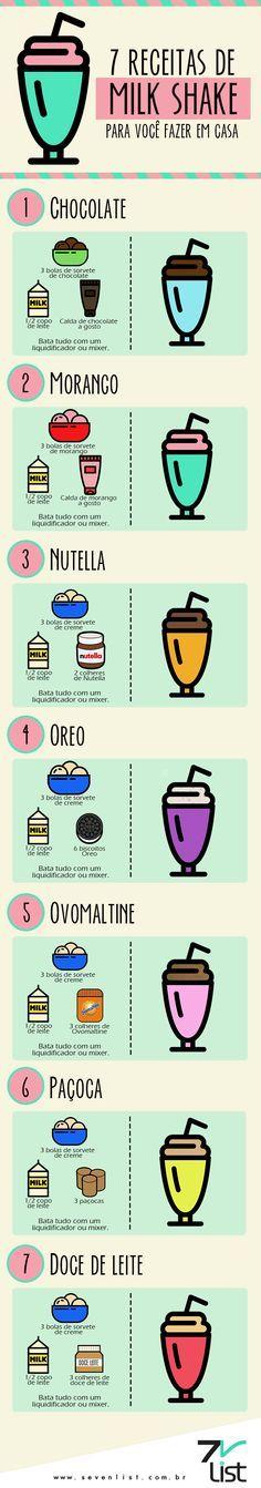 7-receitas-de-milk-shake-seven-list
