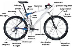 Mountain Bike Buyers Guide | Help You to Choose Your Perfect One