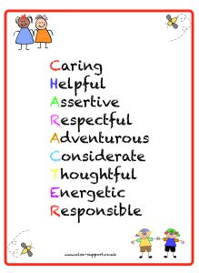 poster | SELF-ESTEEM | Pinterest | Words, Positive words and Poster