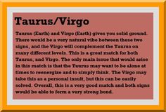 Signs that are compatible with virgo