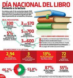 12 de Nov. Dia nacional del libro