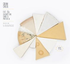 1 | Finally, Nutrition Facts That Look Good Enough To Eat | Co.Design: business + innovation + design