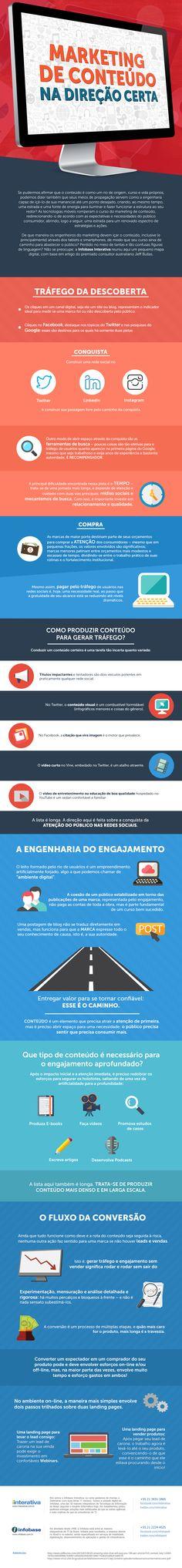 Infográfico – Marketing de Conteúdo na Direção Certa http://www.iinterativa.com.br/infografico-marketing-de-conteudo-na-direcao-certa/