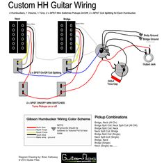 1 Single Coil (with 1 Vol and 1 Tone), 1 Piezo (with 1 Vol), 3 Way switch | Ted Crocker's Mad