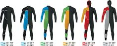 Patagonia - Yulex natural rubber wetsuits