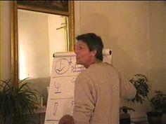 Psychogénéalogie conférence d'Eric Laudière