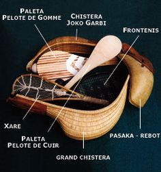 The various paddles and scoops used for the variations of the Basque sport of Pelote. Joko, Basque Country, Blog Images, Paddles, Google Search, Arduino, Sports, Scrap, Copper