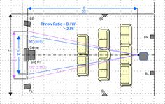 Home Theater Seating Layout | Home Theater - Part 1: Introduction and Planning | Room Layout ...