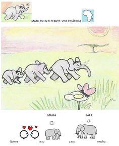 "MATERIALES - ""Matu, el elefante"" Historia interactiva para trabajar las emociones. http://arasaac.org/materiales.php?id_material=620"