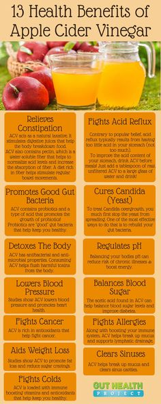 13 Health Benefits of Apple Cider Vinegar                                                                                                                                                      More