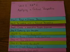 """Our school district uses a curriculum called Springboard. Instead of regular paper and pen tests we have project based, embedded assessments. Each project has several steps. For my high school students we made """"foldables"""" and as a class put the step into """"our own words"""" and then located the resources needed to complete each step. Makes these embedded assessments so much easier!"""