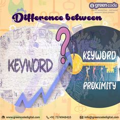 """""""Inside out"""" A search term can be made up of a combination of words, where each word is known as keyword. Keyword proximity refers to the… Marketing Software, Digital Marketing, Inside Out, App Development, Make Up, Coding, Search, Words, Instagram"""