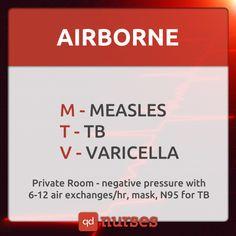 Airborne isolation                                                                                                                                                      More