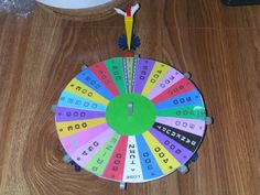 spinner wheel using dry erase vinyl $7 from hobby lobby and a lazy, Powerpoint templates