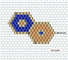 Je partage ici le tuto du bracelet Hexagones, réalisé pour Perlesandco. A décliner avec vos couleurs préférées, moi j'ai choisi bleu marine et moutarde !