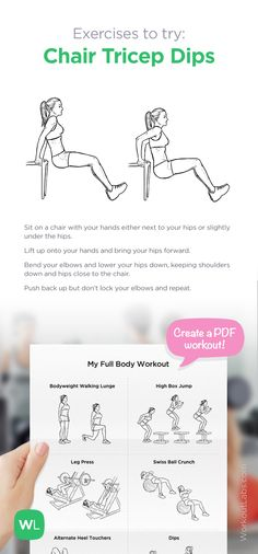 Exercise to try: Chair Tricep Dips | Add it to your custom printable workout at http://WorkoutLabs.com!
