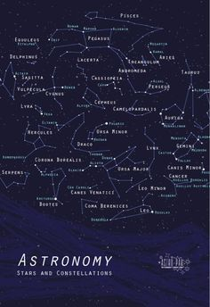 Astronomy poster | I'd love to get one of these for our family room.