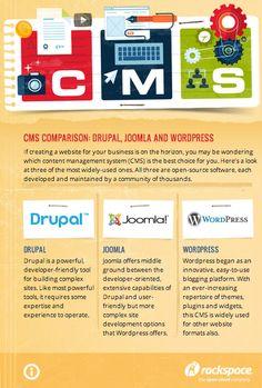 Solving the Content Management System Standoff: Drupal, Joomla or WordPress?