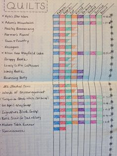 Bullet journal quilt project pages