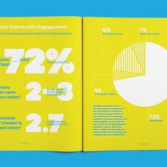 ItalicStudio | Annual report for the #MarVista Chamber of Commerce. We love getting involved in local projects that help our community grow. Case study coming soon to the site.