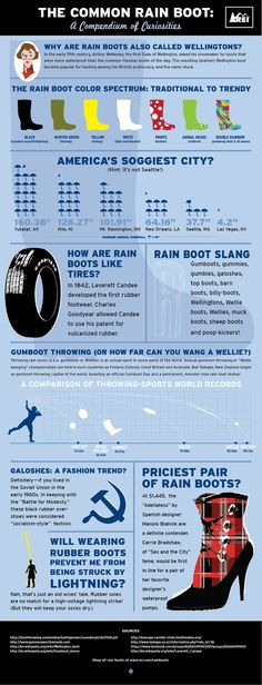 Seen from mud puddle to fashion runway, rain boots—a.k.a. Wellies, gumboots or galoshes—are so much more than waterproof rubber footwear!     Read our infographic to learn more about rubber boots than you ever thought possible.   DunnDIY.com