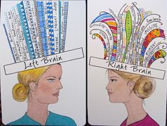 left brain/right brain. I am right brain all the way Drawing Projects, Fun Projects, Middle School Art, Art School, Left Brain Right Brain, Learning Styles, Art Classroom, Teaching Art, Art Education
