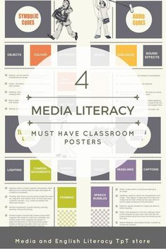The media literacy codes -SYMBOLIC CODES, AUDIO CODES, WRITTEN CODES & TECHNICAL CODES poster Scan be printed off in a large poster format and used as a colourful, clear classroom resource or print it off in A4 format as a tangible student resource. #medialiteracy #medialiteracyactivities #posters Visual Literacy, Media Literacy, Literacy Skills, Classroom Posters, Education Posters, Classroom Activities, Library Posters, Ela Classroom, Library Lessons