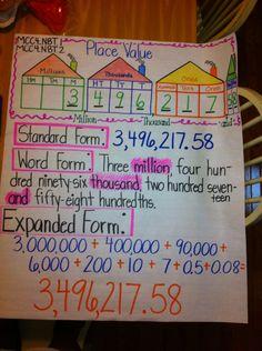 Cartel para trabajar el valor posicional y la lectura de cifras