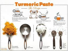 Dog Cure: Golden Turmeric Paste To Relieve Inflammation