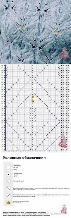 Вязание: Узоры спицами – knitting stitches for beginners Lace Knitting Patterns, Knitting Stiches, Knitting Charts, Knitting Needles, Free Knitting, Baby Knitting, Stitch Patterns, Drops Design, Knit Crochet
