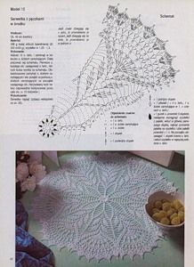 crochet pullover with doily pattern - crafts ideas - crafts for kids Crochet Snowflake Pattern, Crochet Doily Diagram, Crochet Snowflakes, Filet Crochet, Crochet Motif, Crochet Designs, Crochet Round, Mode Crochet, Tricot