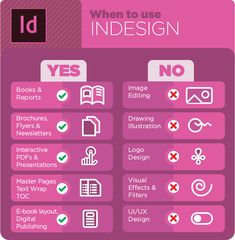 What does InDesign do, why do I need Illustrator, can't I just do this all in Photoshop, why do I need InDesign for this, I like Photoshop for all my design. Graphic Design Lessons, Graphic Design Tools, Graphic Design Tutorials, Tool Design, Graphic Design Inspiration, Game Design, Freelance Graphic Design, Design Process, Photoshop Design