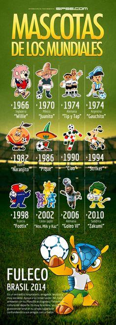 Conoce a las Mascotas que han representado a los Mundiales de Futbol en esta #infografia