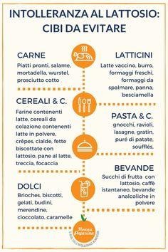 intolleranza-al-lattosio-cibi-da-evitare-infografica Intolleranza al lattosio: ecco cosa non mangiare!