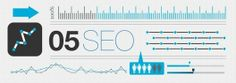SEM Guide: How to Do SEO The Right Way