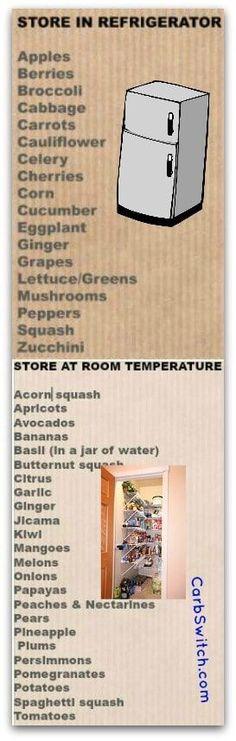 Storage Food Kitchen: Refrigerator or Room Temperature