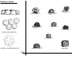 symbols for permaculture design What Is Landscape Architecture, Landscape Sketch, Landscape Concept, Landscape Plans, Urban Landscape, Landscape Design, Tree Sketches, Permaculture Design, Plan Drawing
