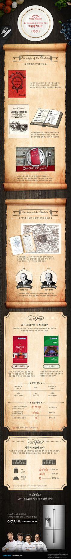 미슐랭 가이드 소개 인포그래픽
