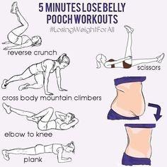 — fitnessforevertips: Workout!