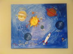DIY space painting - The Happier Homemaker: Land of Nod Knock Off