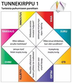 Finnish Language, Positive Psychology, Early Childhood Education, Life Skills, Teaching Kids, Origami, Mindfulness, Inspirational Quotes, Classroom