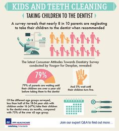 Taking your child to the dentist can be a challenge, but did you know that 8 in 10 parents are not taking their kids as often as recommended?