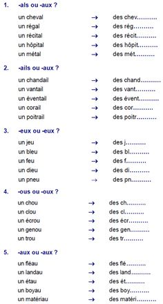 The plural of names in -al, -ail - easy French course - Farr Jumont Ap French, Core French, French Words, Learn French, French Names, French Language Lessons, French Language Learning, French Lessons, French Flashcards