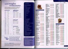 Slimming world food optimising book Slimming World Books, Slimming World Syns List, Slimming World Speed Food, Slimming World Recipes Syn Free, Slimming World Plan, Slimming Eats, Sliming World, Easy Delicious Recipes, Skinny Recipes
