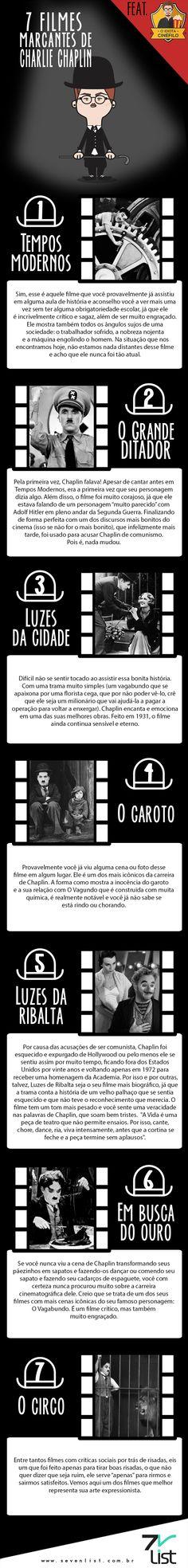 Hoje uma figura super especial e revolucionária do cinema faz aniversário. E apesar de não estar mais entre nós, sempre será lembrando pelos seus trabalhos incríveis e inesquecíveis. Confira 7 filmes marcantes de Charlie Chaplin. #Sevenlist #Infográfico #List #Lista #Design #Ilustração #Charliechaplin #Personagem #Cinema #Filme #Movie #História #Clássicos #Inesquecível #Aniversário #Temposmodernos #Ograndeditador #Luzesdacidade #Ogaroto #Luzesdaribalta #Embuscadoouro #Ocirco #Robertdowneyjr