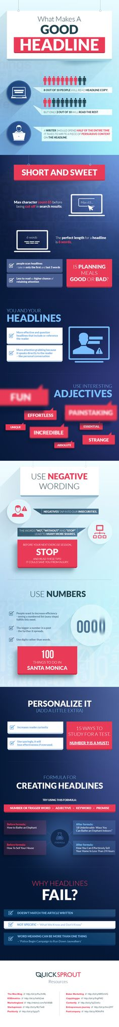 The Formula For A Perfect Headline In One Digestible Infographic Content Marketing Strategy Inbound Marketing, Marketing Trends, Content Marketing Strategy, Internet Marketing, Online Marketing, Social Media Marketing, Marketing Branding, Cool Writing, Writing Tips
