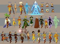 All of Aang's outfits/appearances.