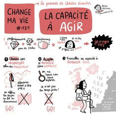 Education Positive, Positive Life, French Lessons, Spanish Lessons, Spanish Language Learning, Teaching Spanish, Study Techniques, Miracle Morning, Sketch Notes